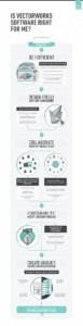 is_vectorworks_right_for_me_infographic